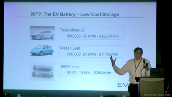 EVs and the Grid Panel