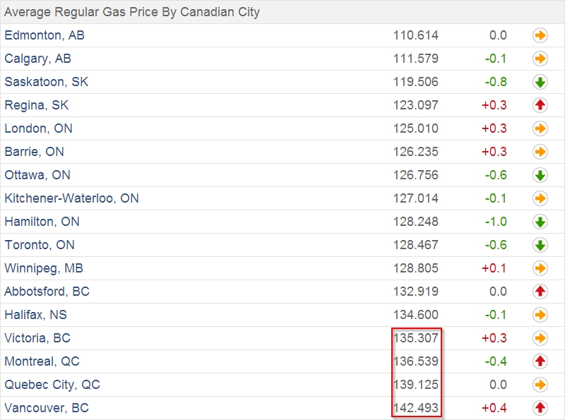 2013-08-14 19_12_11-USA and Canada Current Average Gas Prices By City_State_Province - GasBuddy..jpg