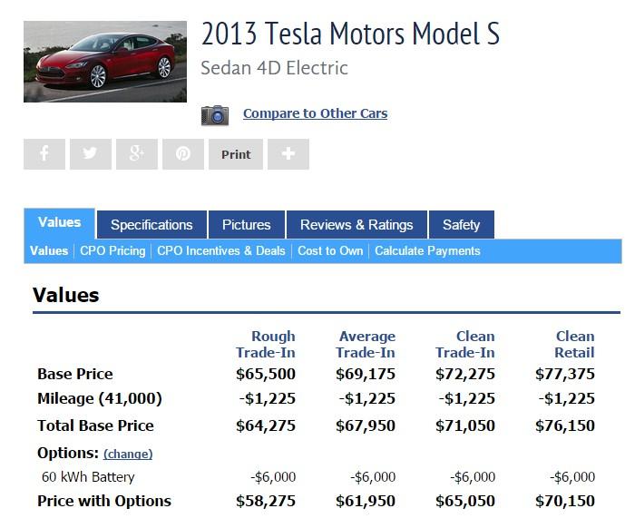2013 Tesla Cropped.jpg