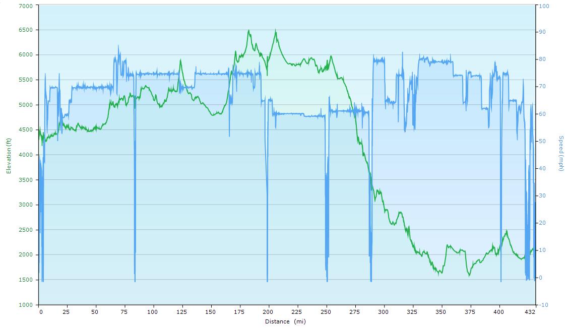 20140718-SLCLAS-graph.png