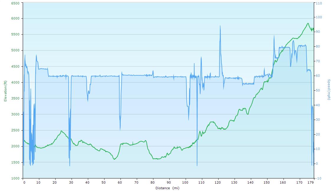 20140719-LASCC-graph.png