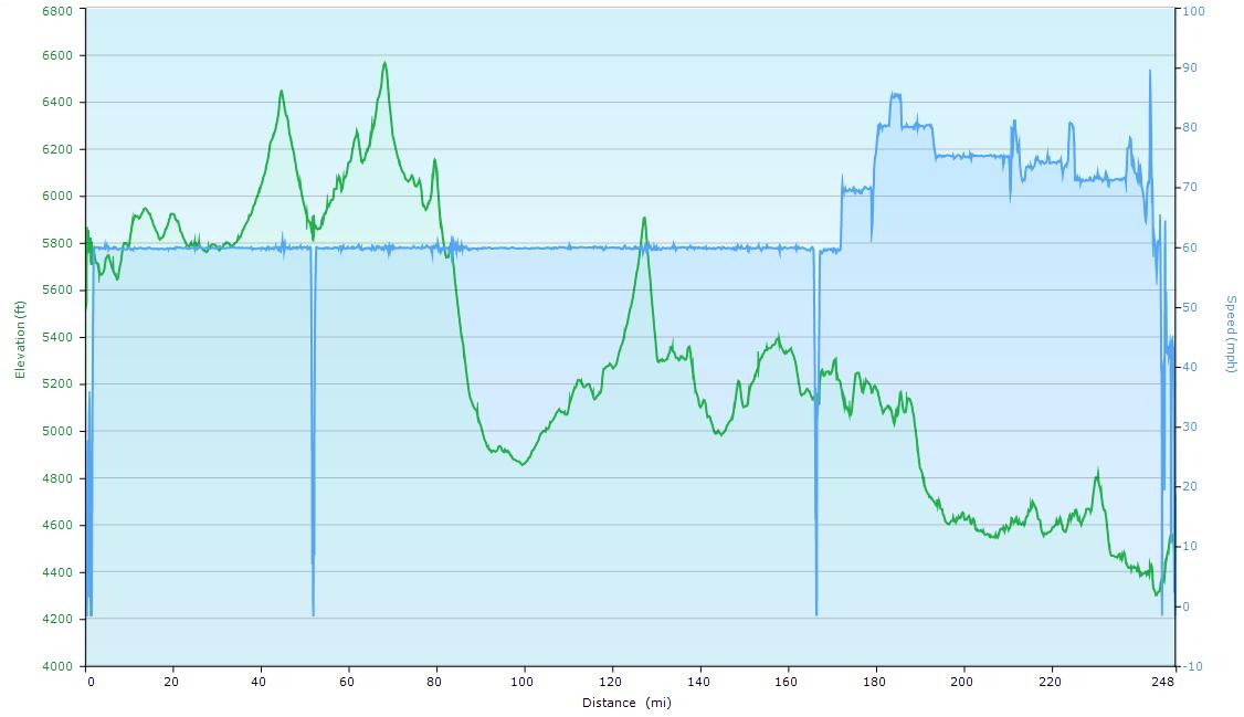 20140720-CCSLC-graph.png