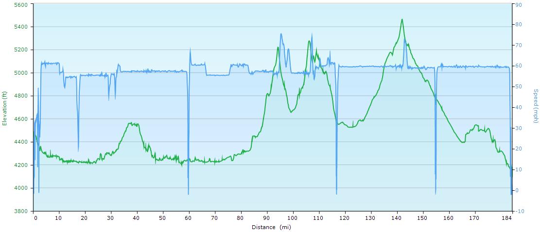 20140828-SLCRV-graph.png