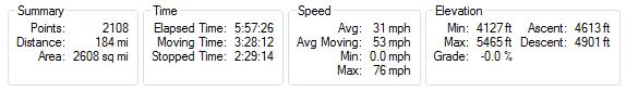 20140828-SLCRV-stats.png