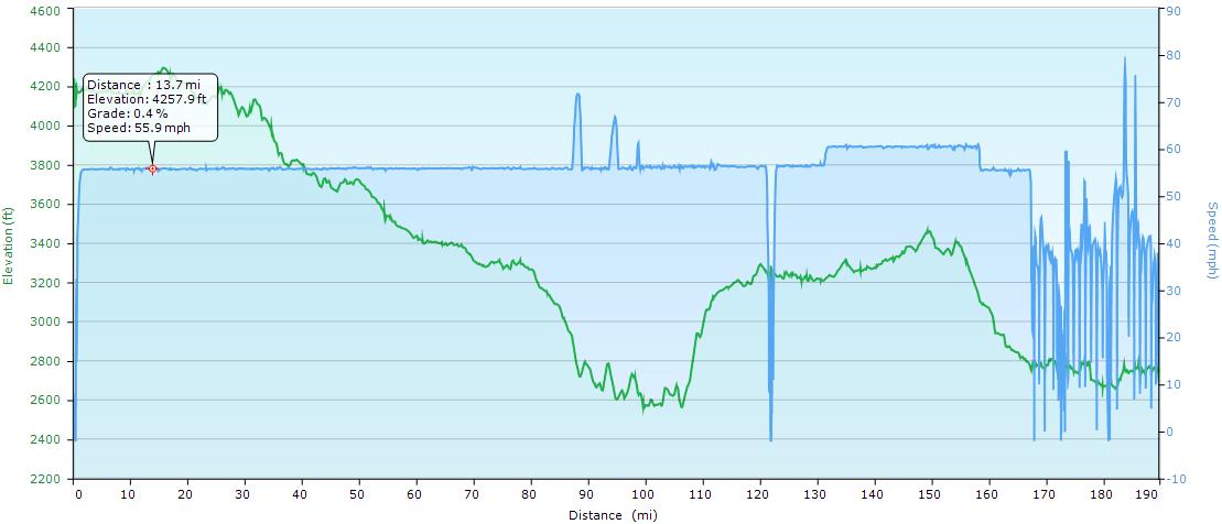 20140829-RVBOI-graph.png