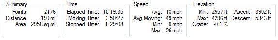 20140829-RVBOI-stats.png