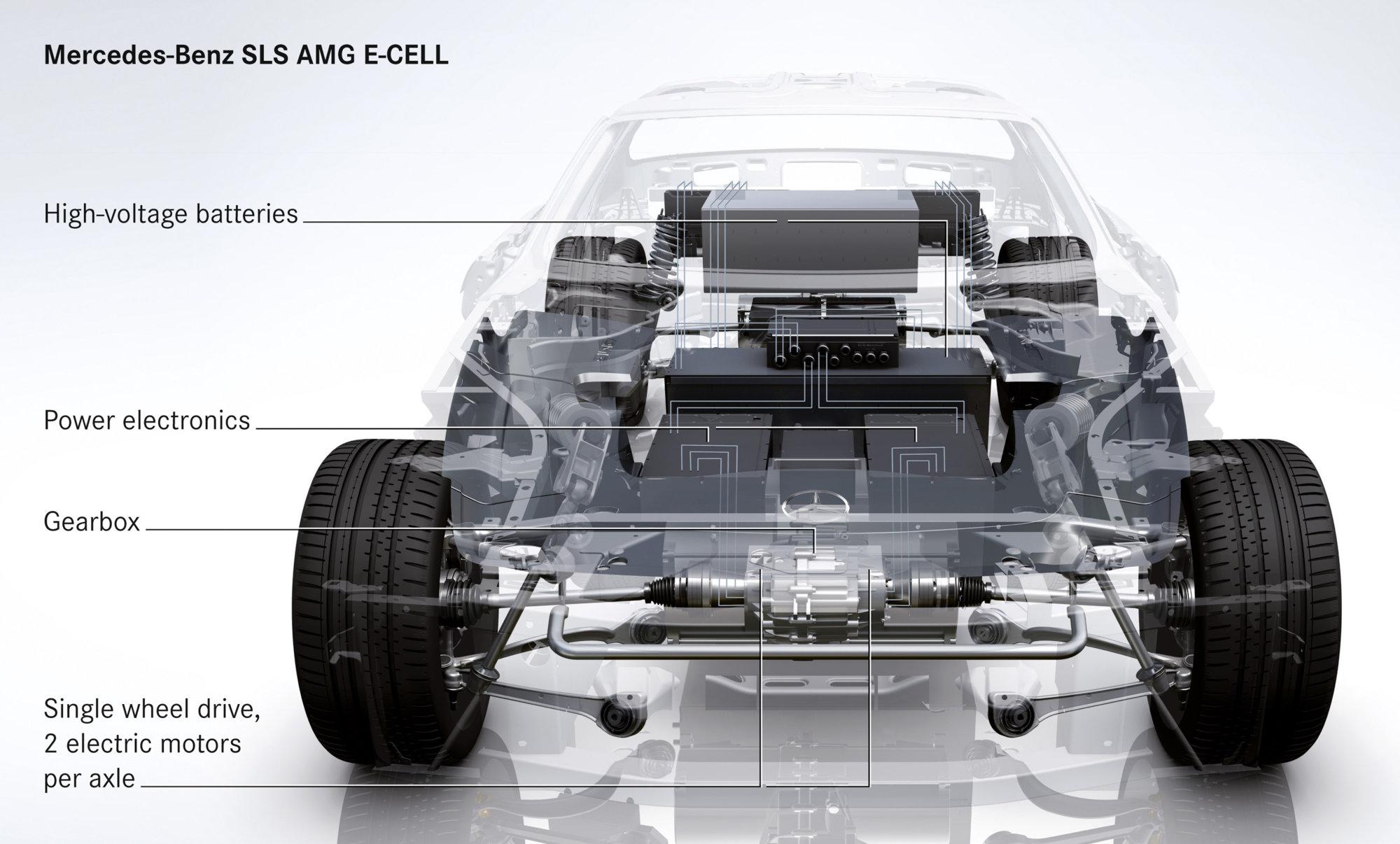 2015-mercedes-benz-sls-amg-e-cell-z.jpg