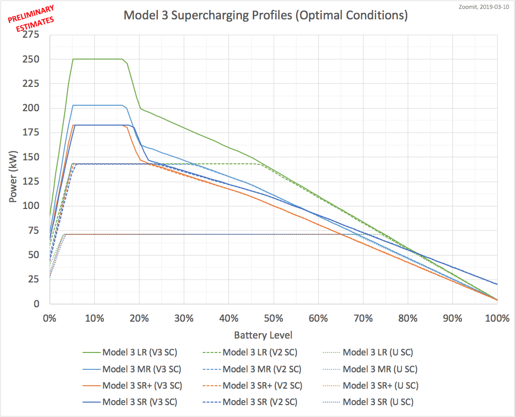 20190310, Mod3 Profiles.png