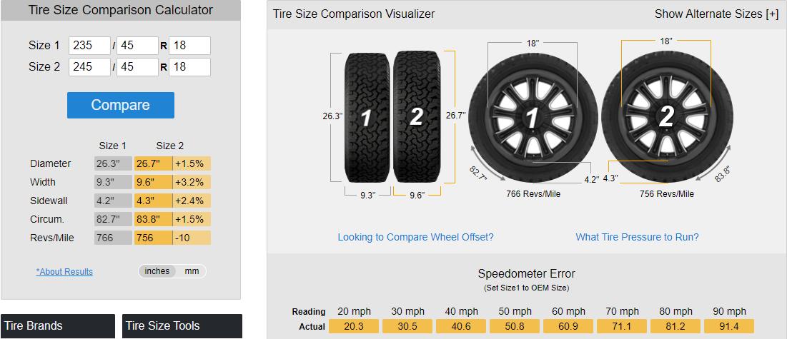 2020-12-08 16_24_15-Tire Size Comparison.png