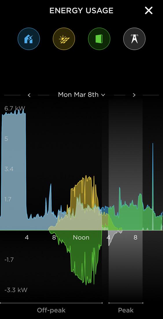 2021-03-08 Chart.jpg