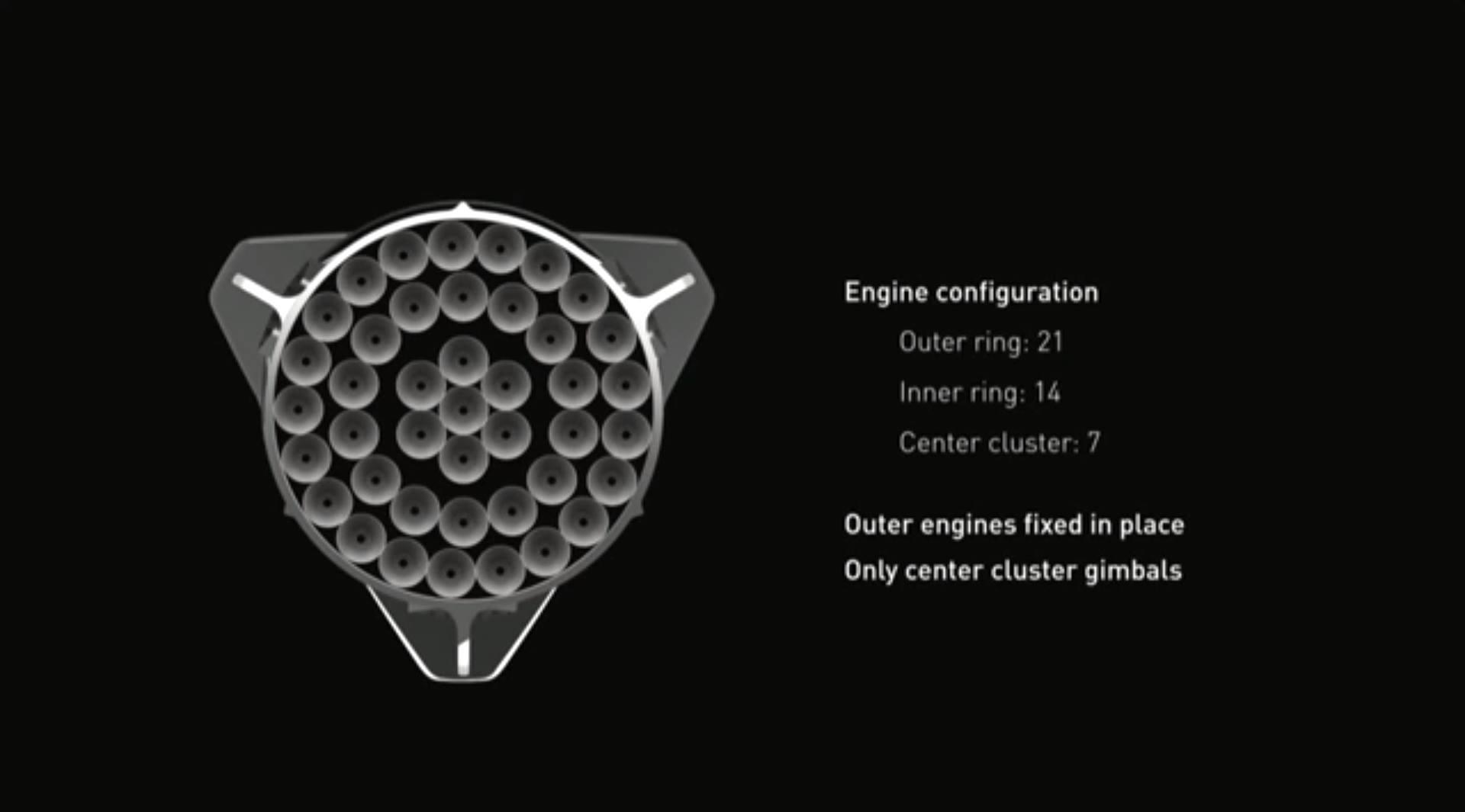 42 engines.jpg