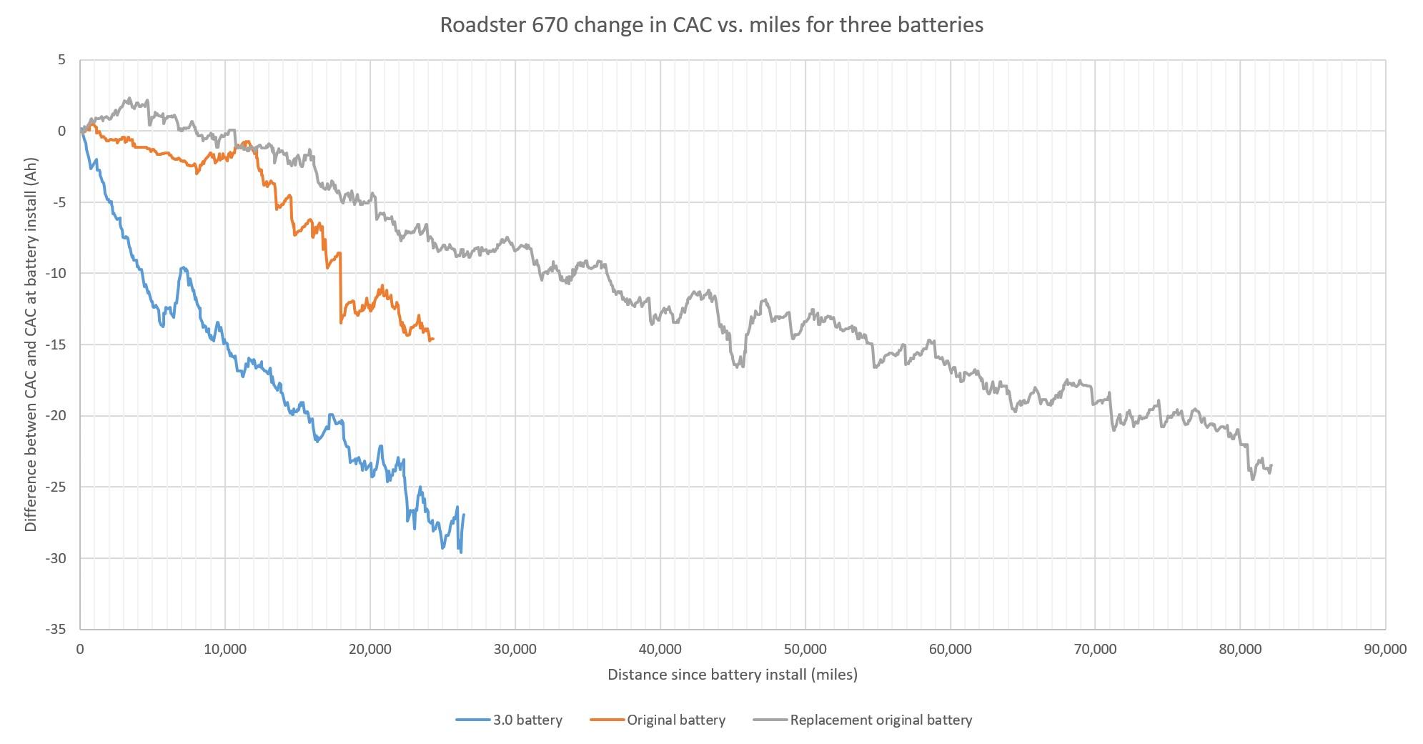 670 3 batteries.jpg