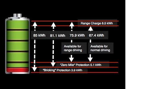 85 kWH .jpg