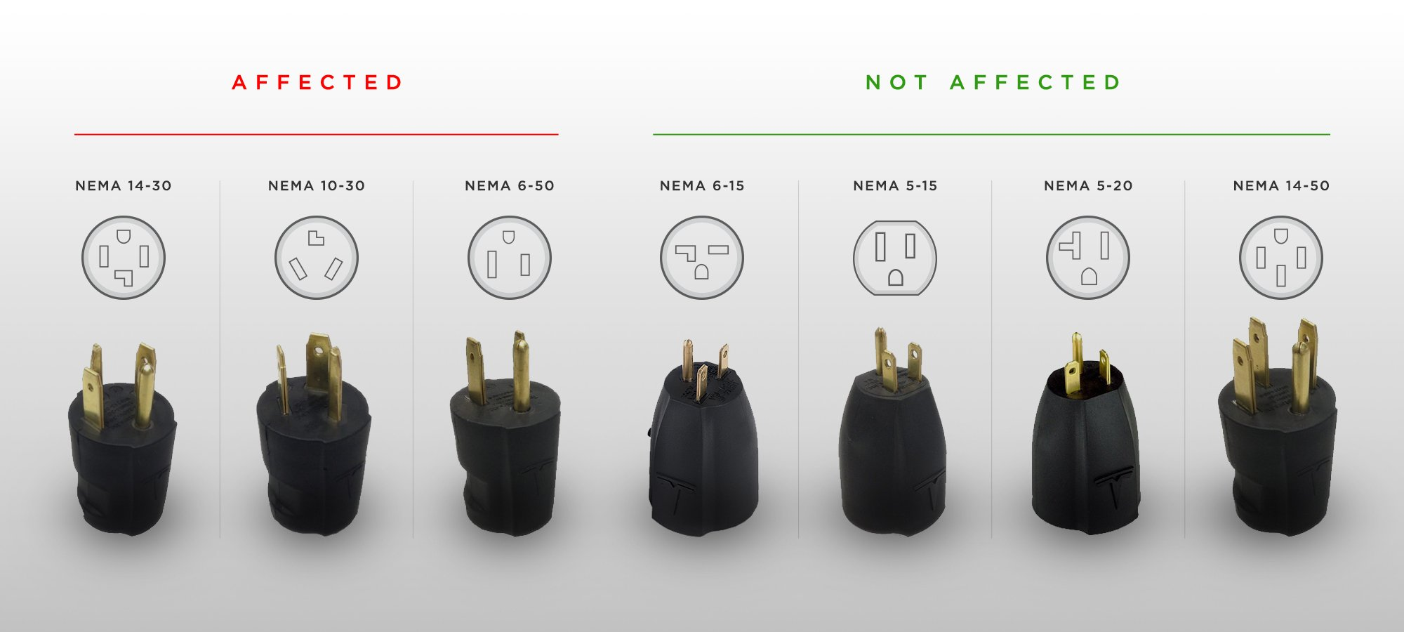 adapters-graphic-all.jpg