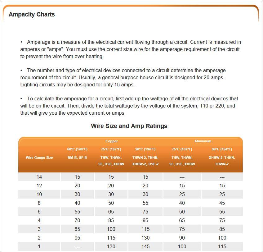 Amp chart for EVSE.JPG