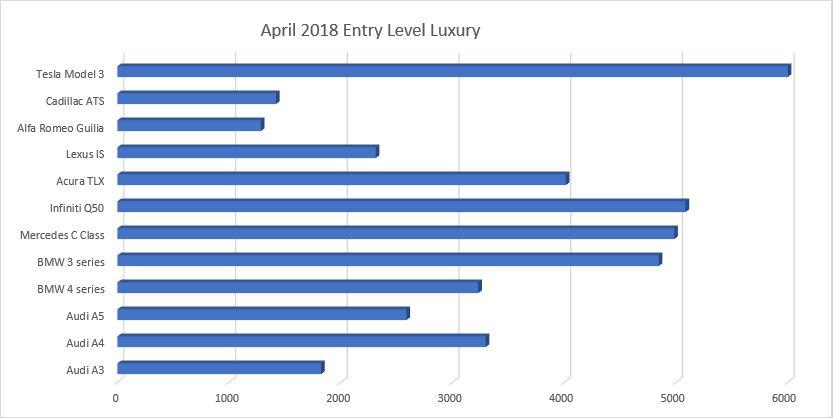 April 2018 sales bars.JPG