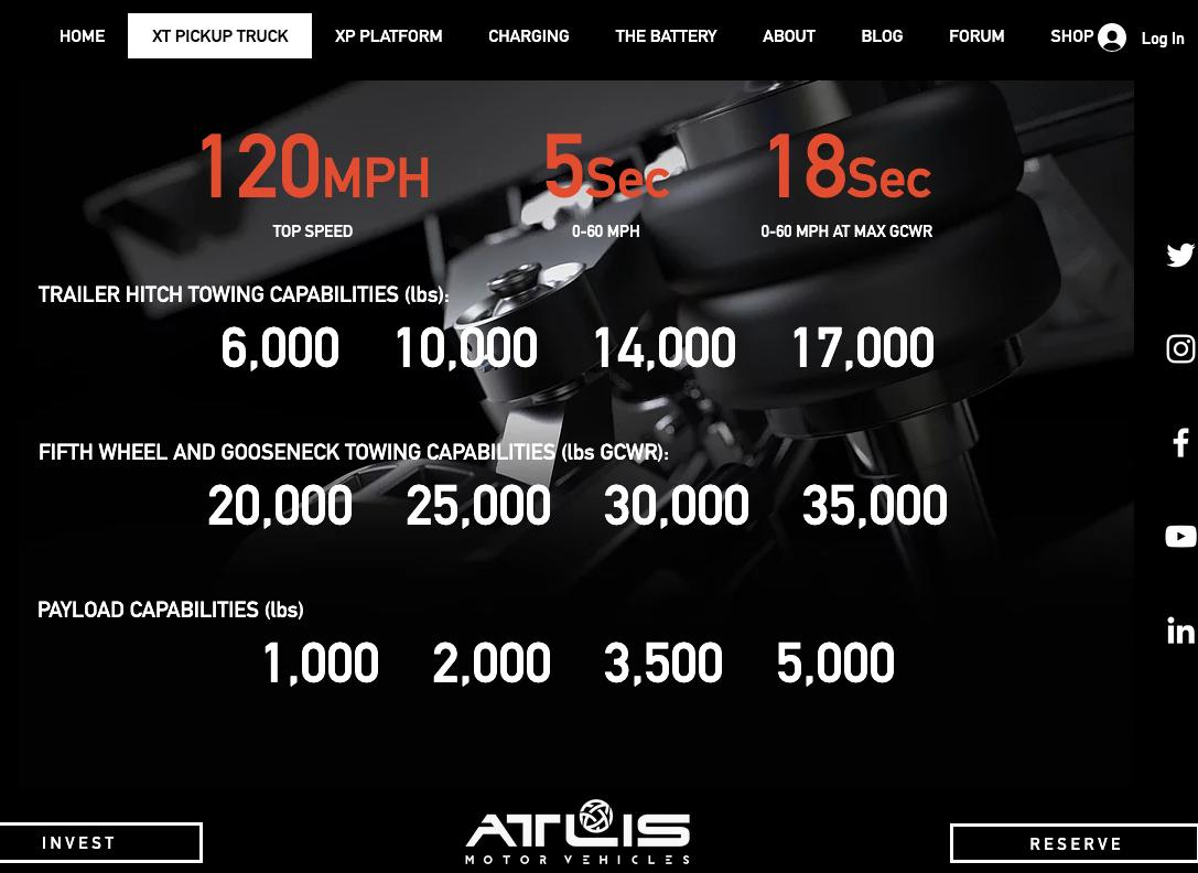 Atlis Motor Vehicles - fifth wheel.jpg