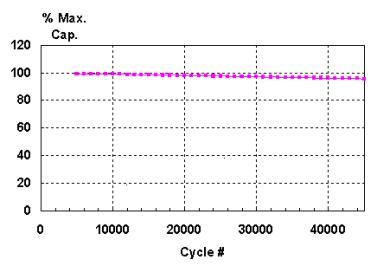 ATP-NIST_clip_image004.jpg