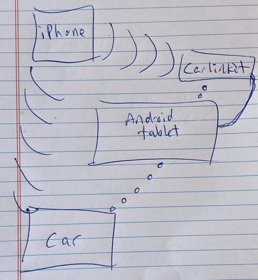 audiochanneldiagram.png
