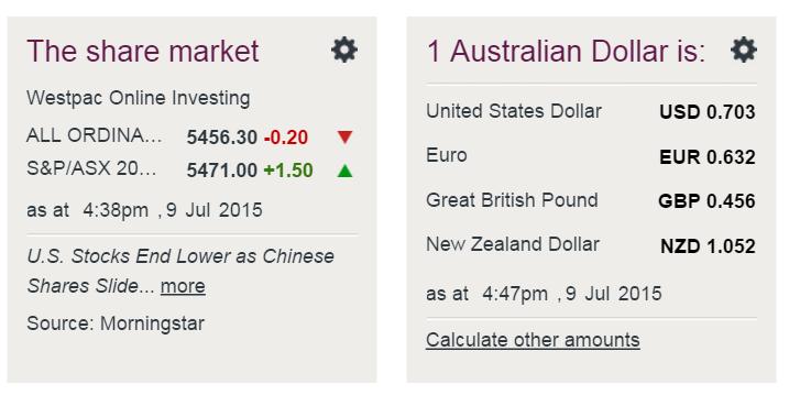 Aussie Dollar.png