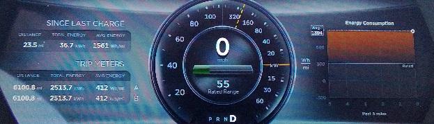 Autocross6_ConsumptionRangeLimiterAt55Rated.jpg