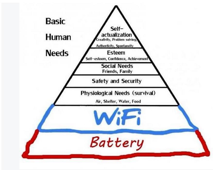 basic human needs.jpg