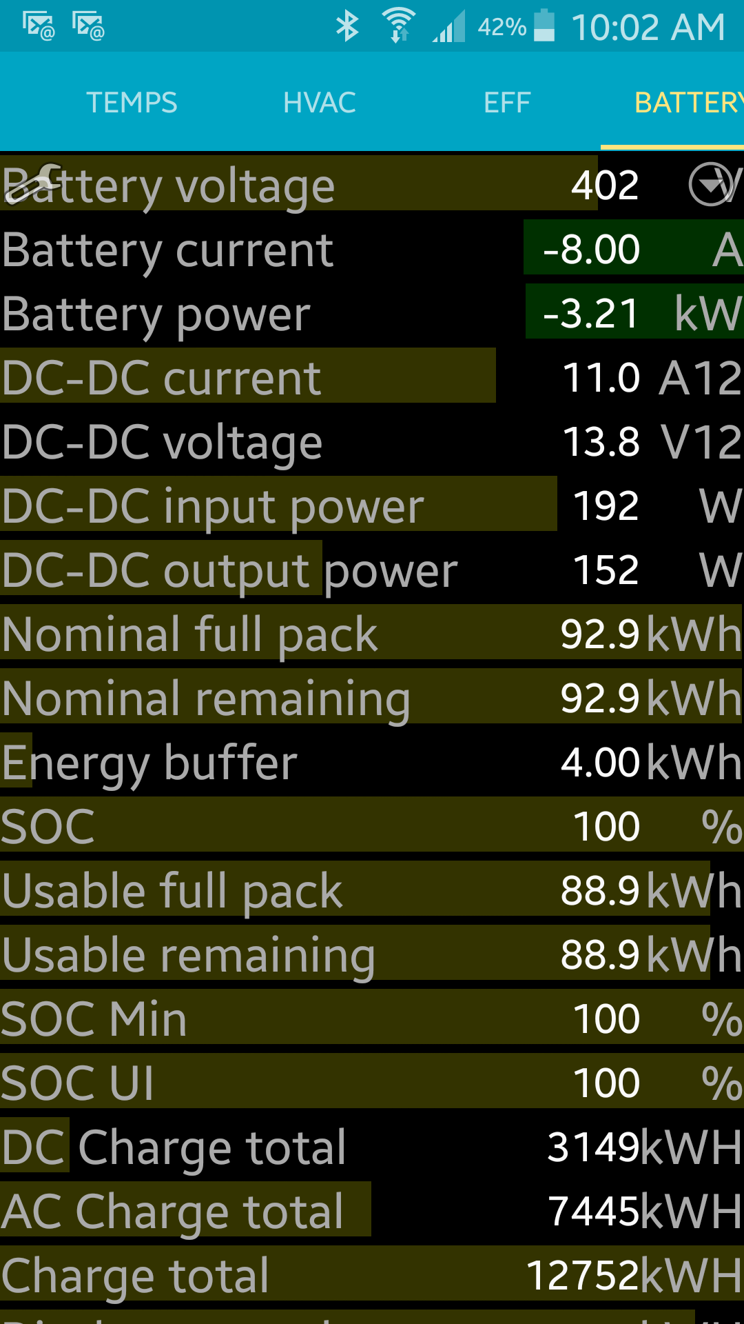 Battery Capacity June 2018 22K (1).png