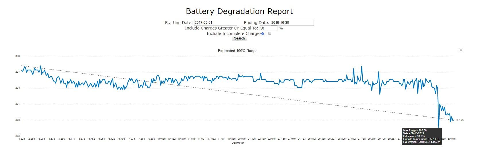 Battery-degradation-report-2019-10-30 171208.jpg