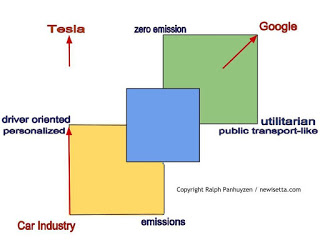 carbon%2B%2Butilitarian%2Bquadrant%2B%25281%2529.jpg