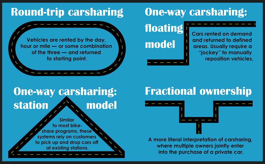 carsharing_models_andrew_fair_0.png