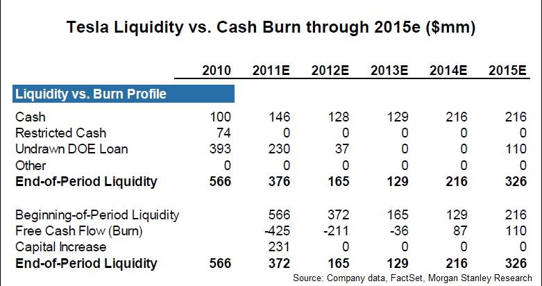 Cash Burn.jpg