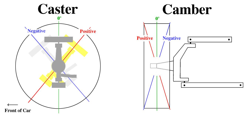 caster-camber.jpg