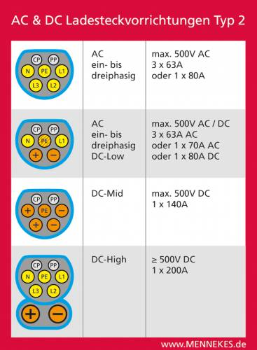 ccs-dc-charging-sheet.jpg