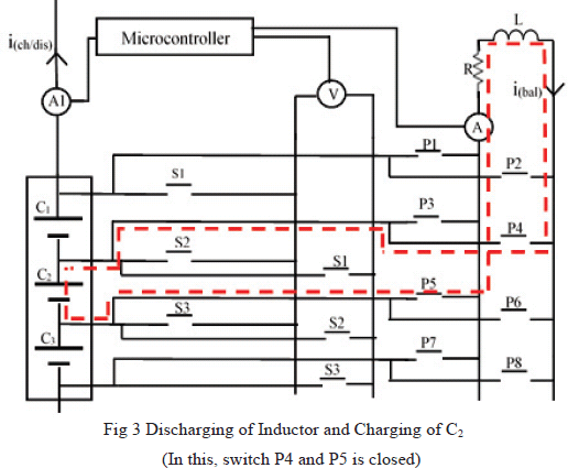 CellBalancing.Microprocessor.fig3.png