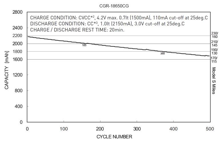 CGR18650CG.jpg