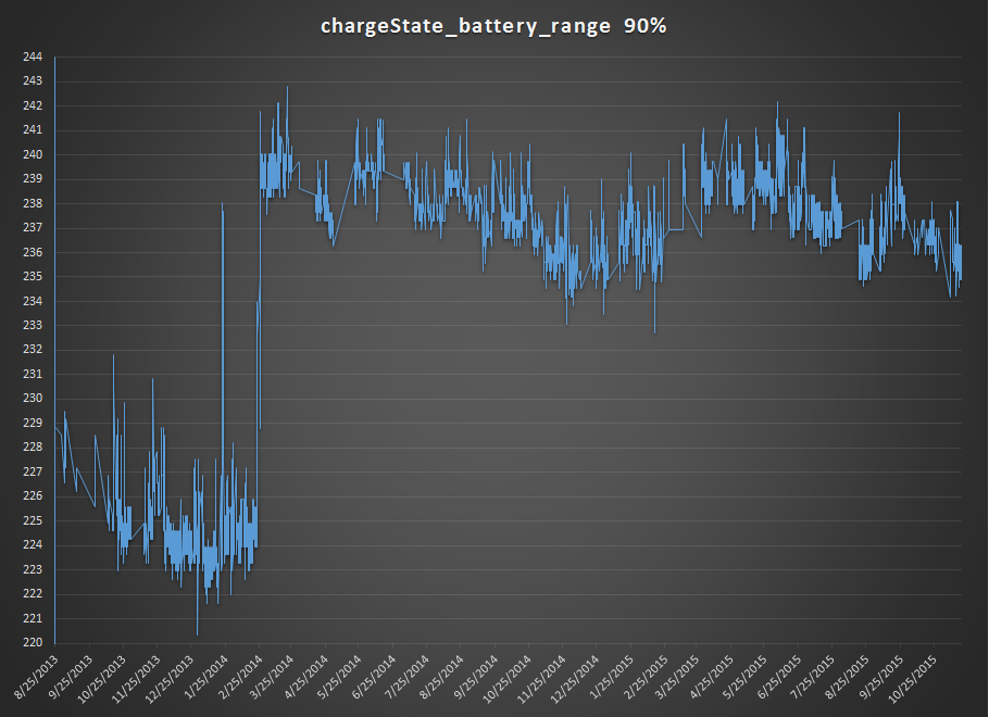 charge90.png