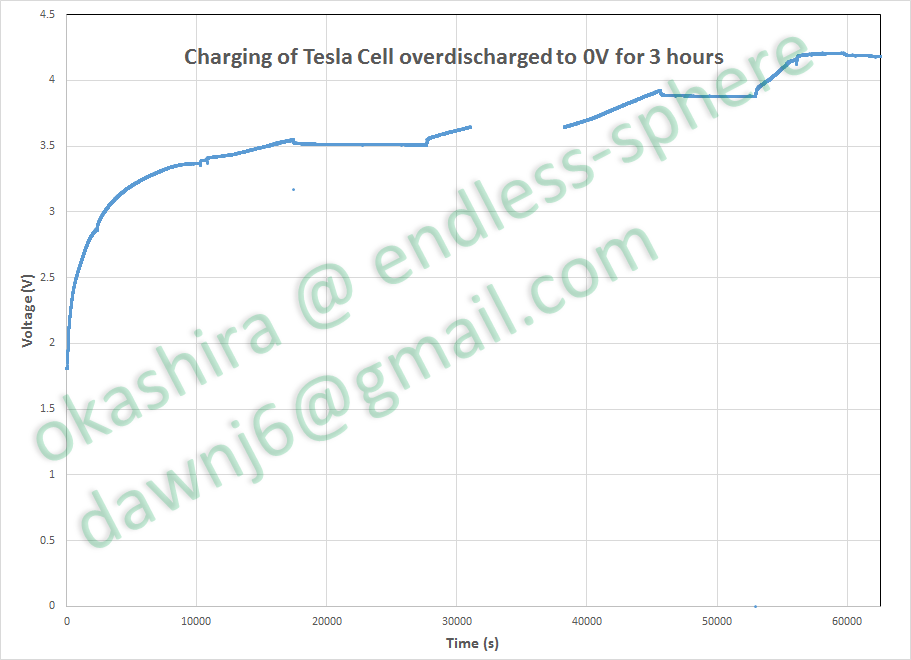 Charging overdischarged cell.png