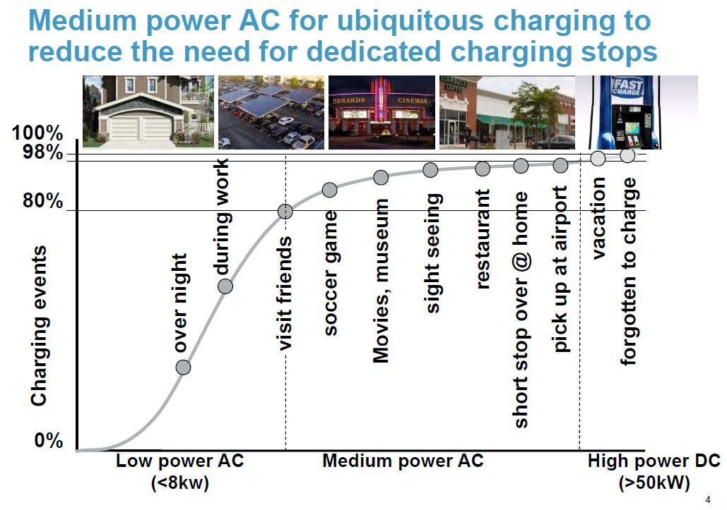 charging power.JPG