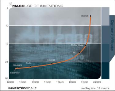 chart01.jpg