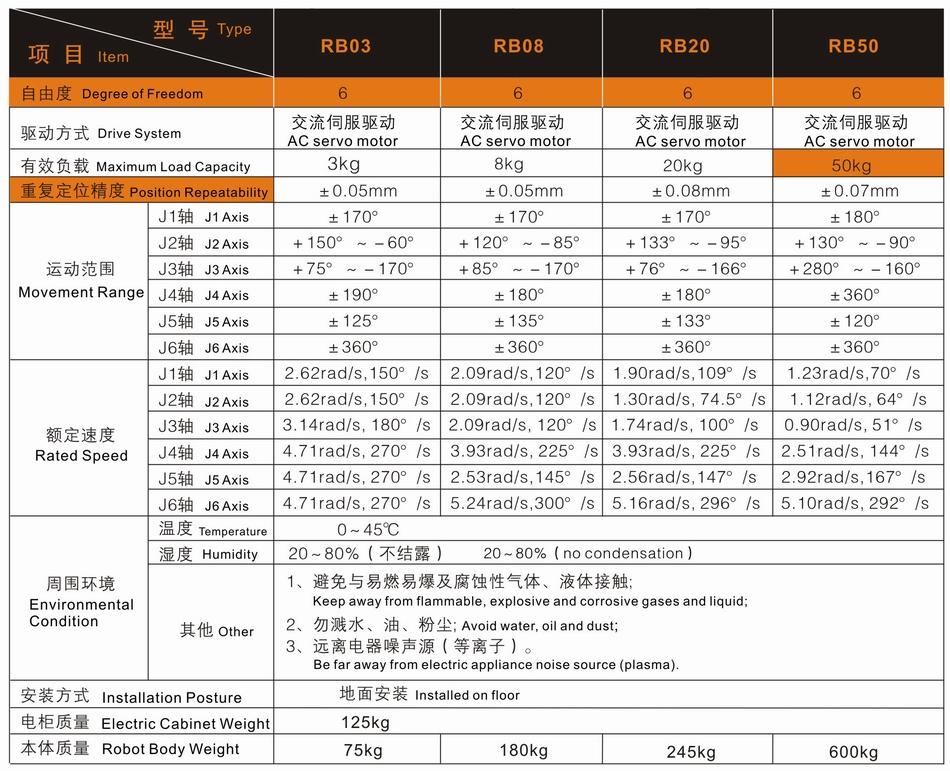 China robots 1.jpg