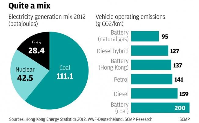 CO2BYELECHK.jpg