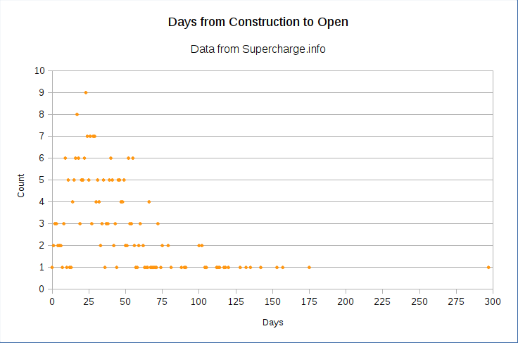 construction_open.png