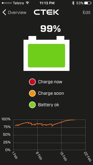 CTEK Battery Sense.jpg