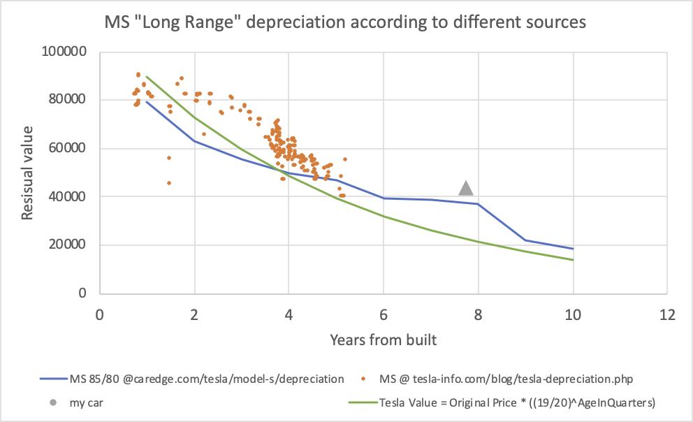 DepreciationMS-LR.png