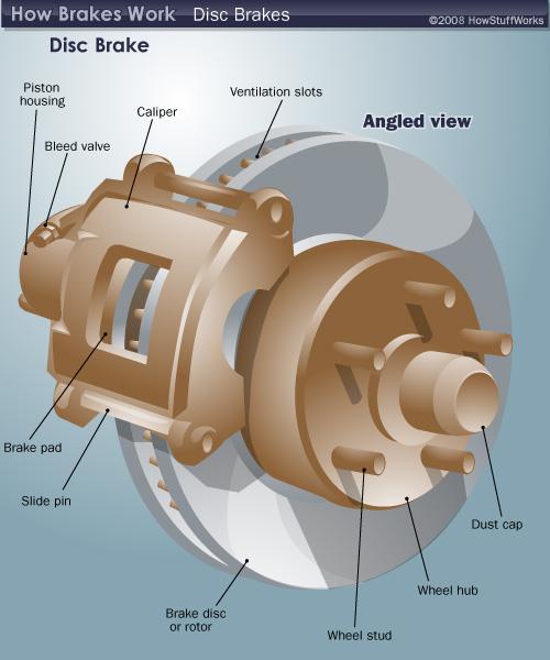 disc-brake-diagram.jpg