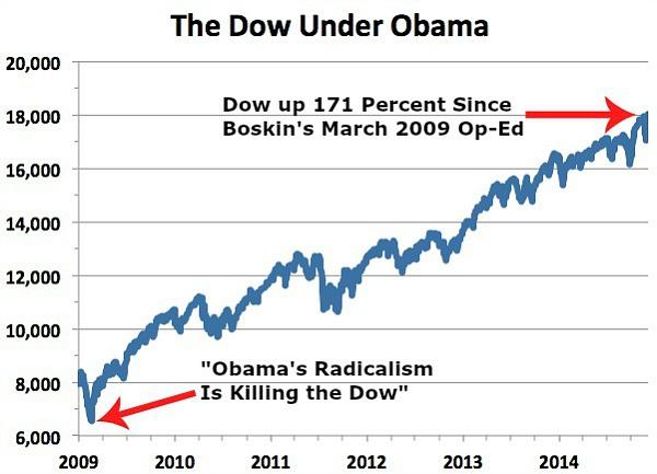 Dow-Boskin-Op-Ed.jpg