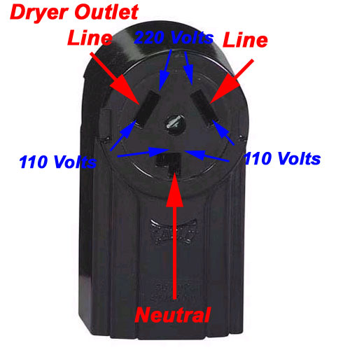dryer_outlet.jpg
