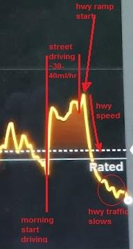 dynamic energy snapshot zoomed.jpg