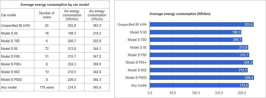 Energy consumption stats.jpg