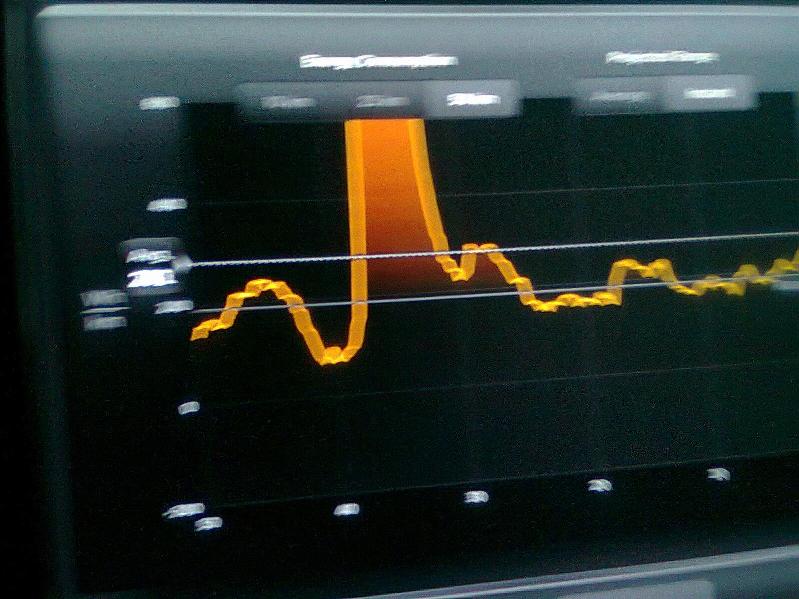 energy spike.jpg